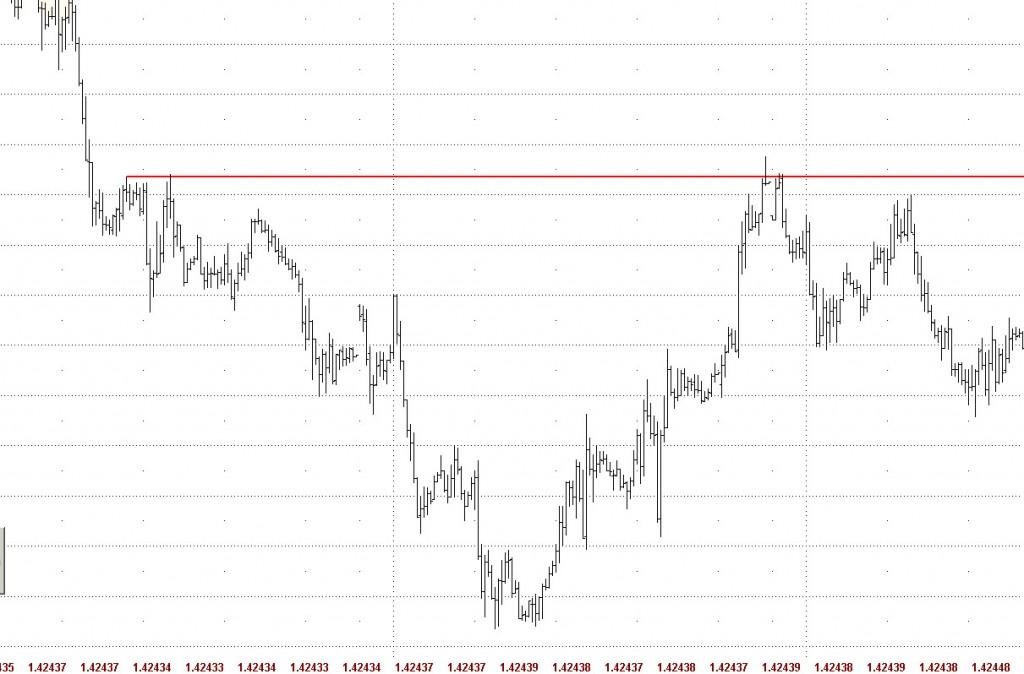 NBT Spike Base Pattern EUR USD