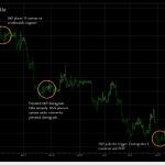 Forex EURUSD Prediction Expectation vs Reality