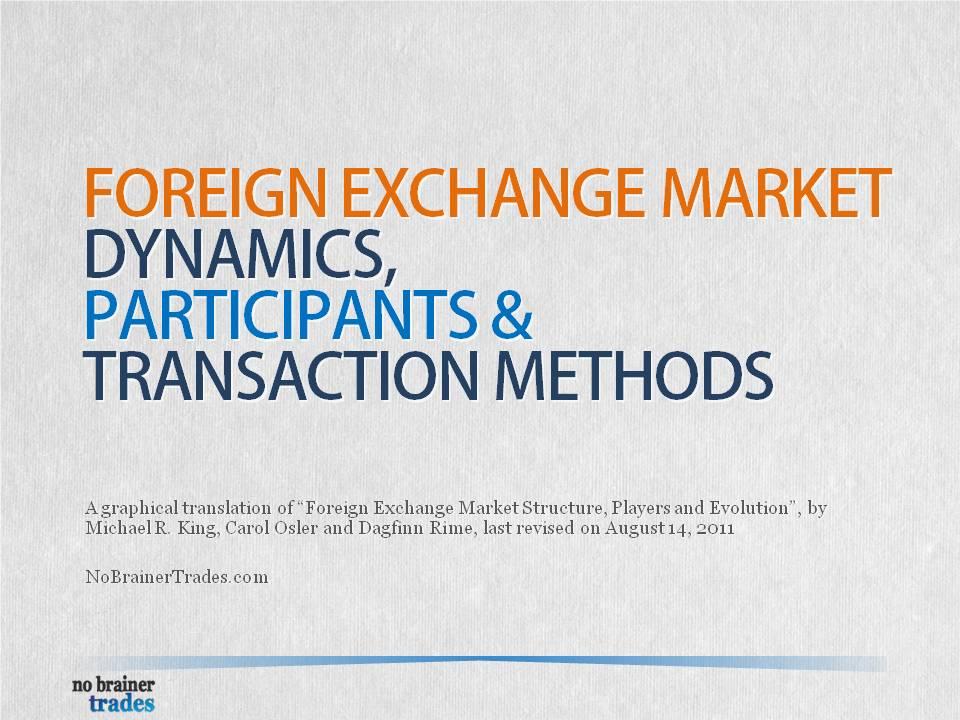 Market dynamics forex